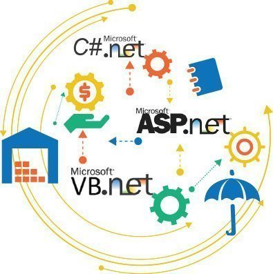 dotnet-development-company, Asp.net Development Services