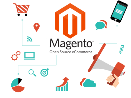 magento-development-company