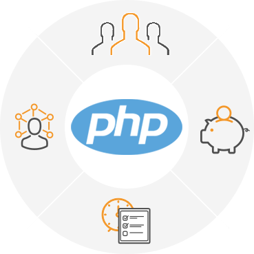 hire-php-developer-icon