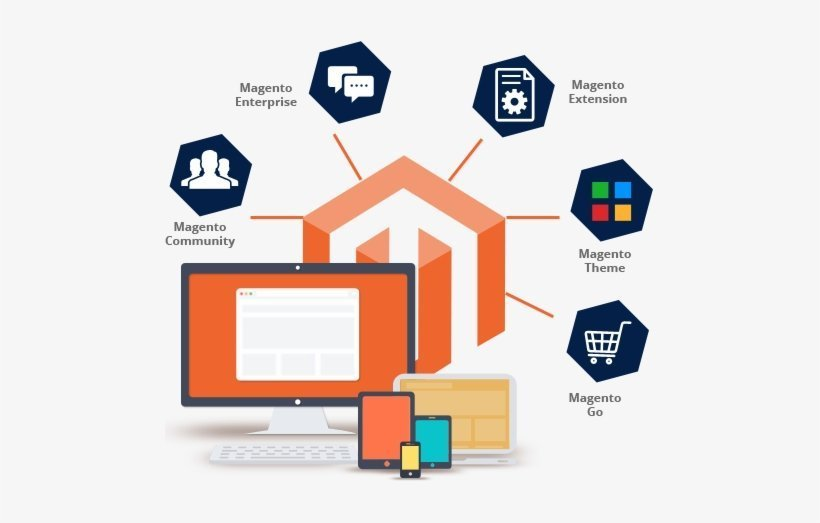 magento-web-development-services