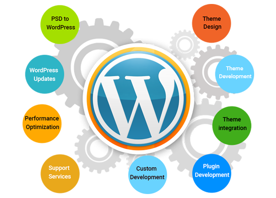 wordPress-development-company-india
